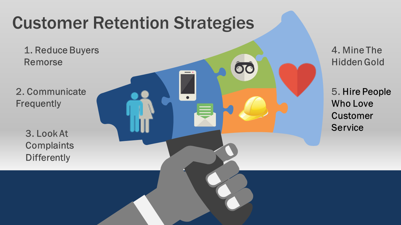 customer retention If you don't give your customers some good reasons to stay, your competitors will  give them a reason to leave customer retention and satisfaction drive profits.