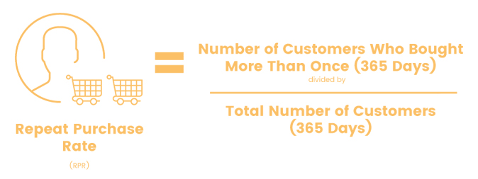 how-to-measure-customer-loyalty-rpr-calc-1