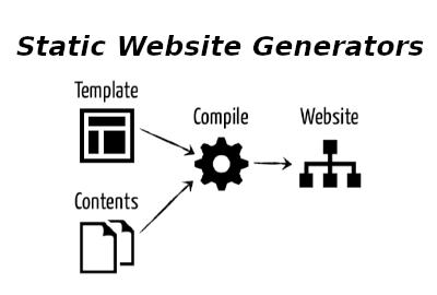 static-website-generators