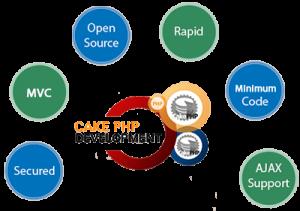 cakephp-web-development-image