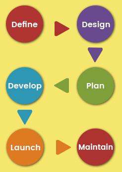 create-a-website-plan-2