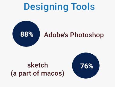 designing-tools