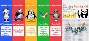 10 BIGGEST CHANGES FOR SEARCHING THE LAST YEAR BY GOOGLE