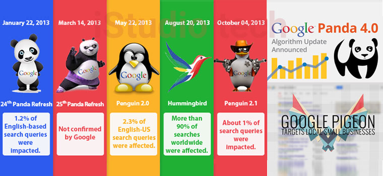 google-search-engine-updates