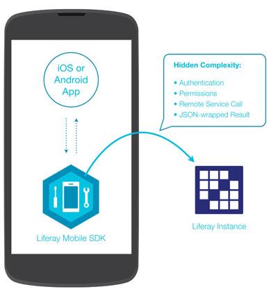 mobile-app-sdk