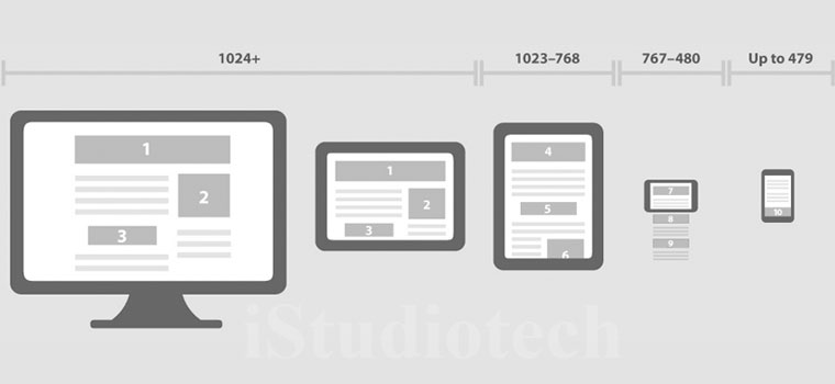 website-layout-trends-for-2015