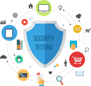 why-security-testing