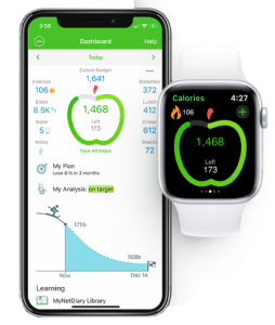 Nutrition-fitness-app-Wearable Data Integration