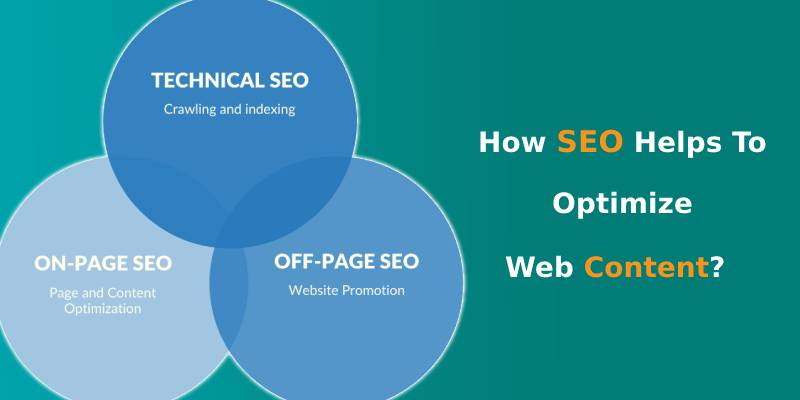 Role Of Technical SEO In Content Optimization
