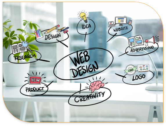 Web Designing Company in Chennai - iStudio Technologies
