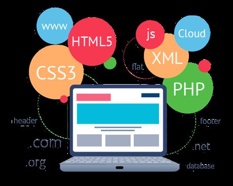 What is the most popular framework in web development-IStudio Technologies