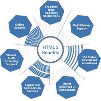 html5-benefits